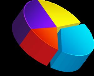 pie-chart-5121-e1421847695175